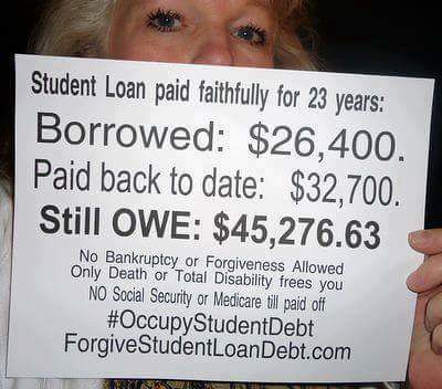 Student Loan Debt Piling Onto Student Stress